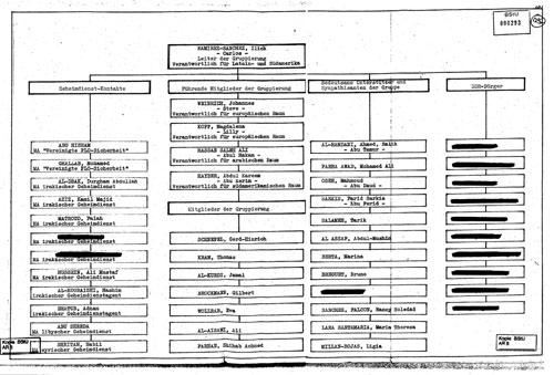 Organigramma2